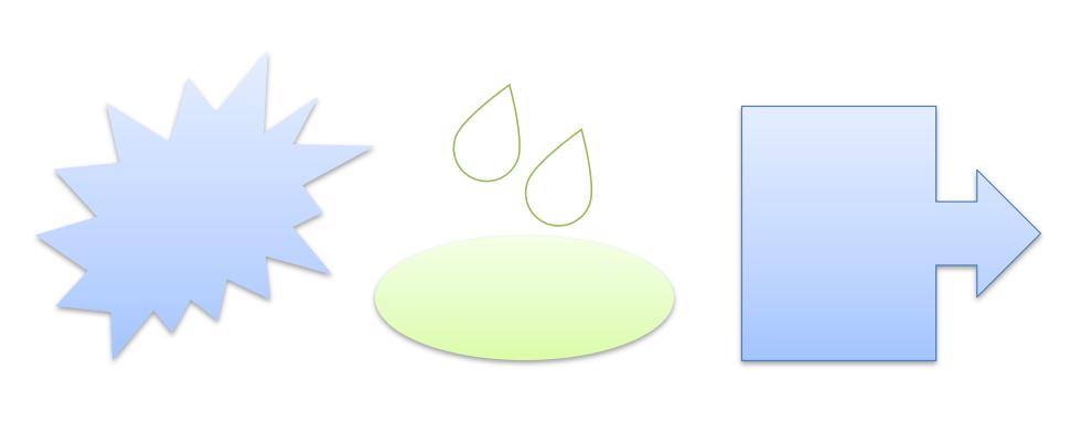 Change management models: Lewin's 3 stage process